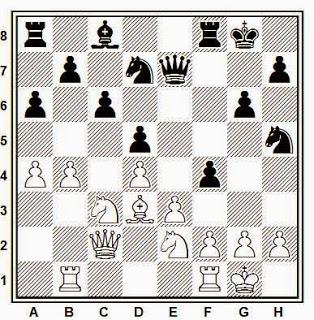 ataque-de-minorias-contraatacar-flanco-rey