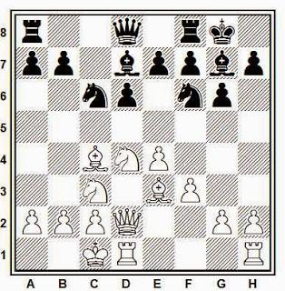 partida-laminov-chunko-1985-10-O-O-O