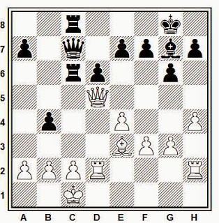 partida-laminov-chunko-1985-19-Thh2