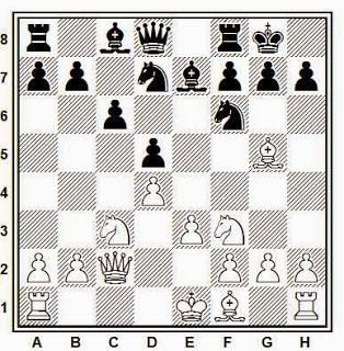 partida-paulsen-busch-1980-8-exd5