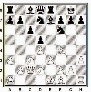 partida-schmidt-pinkas-1983-11-e3